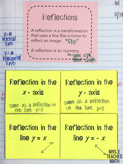 reflections fordable for interactive notebooks in high school geometry