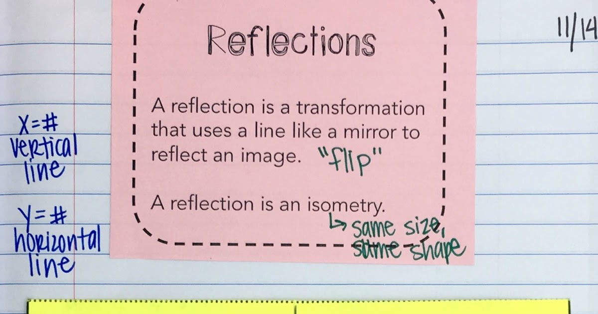 Reflections And Rotations INB Pages Mrs E Teaches Math