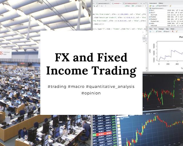 FXandFixedIncomeTrading logo