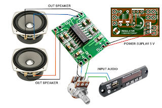Cara pasang Power mini PAM 8403 Berikut hasil ulasan nya