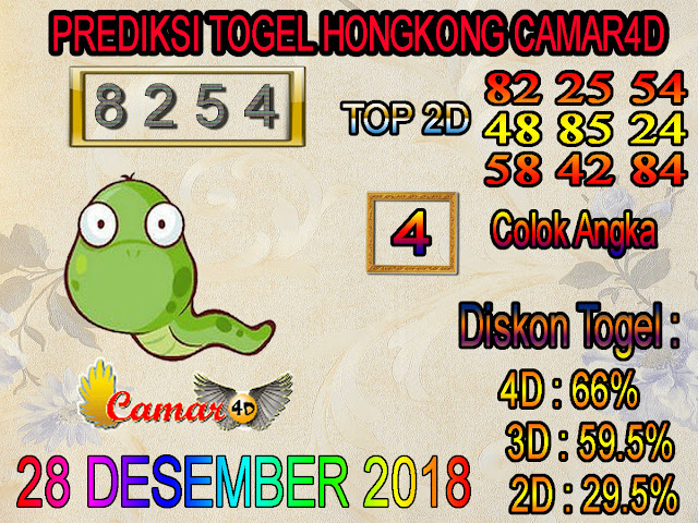 Prediksi Togel Hongkong 28 Desember 2018