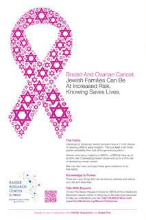 Jewish risk for BRCA