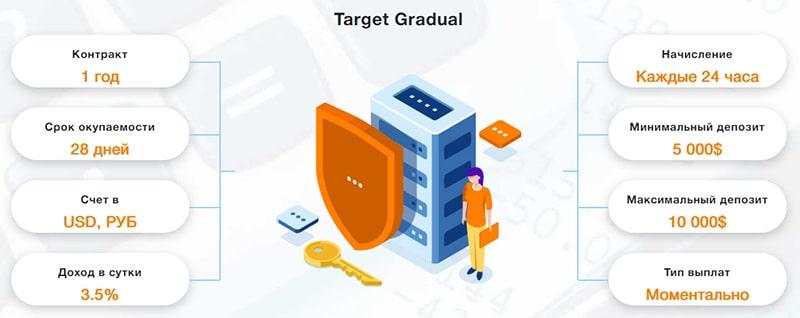 Инвестиционные планы Target Money 3