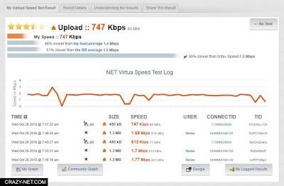 كيف البث المباشر على الفيس بوك باستخدام الانترنت الضعيف