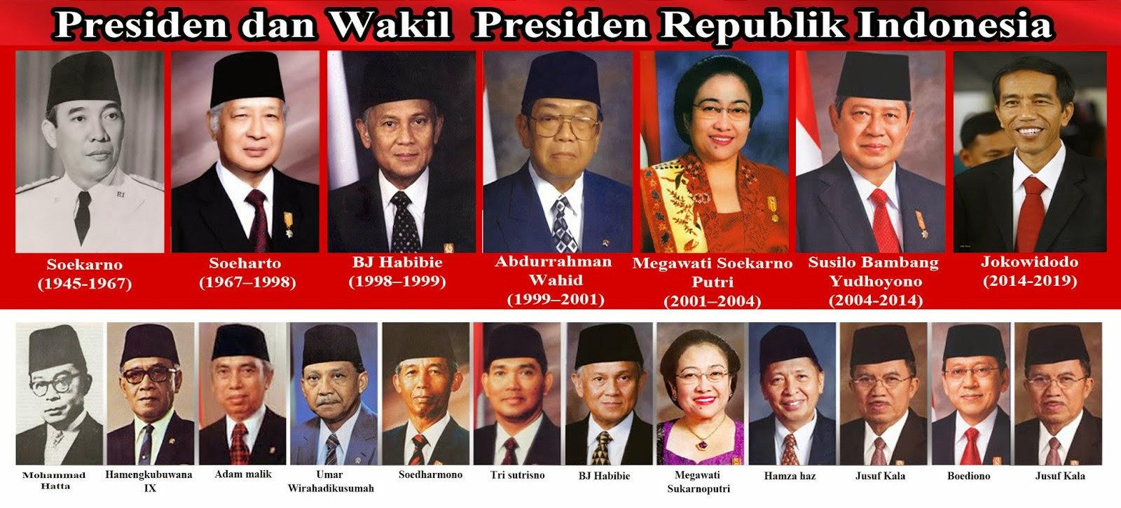 Lowongan Guru Di Blitar Lowongan Kerja Terbaru Jobindo Presiden Dan Wakil Presiden Ri 1945 Hingga Kini Pknonline