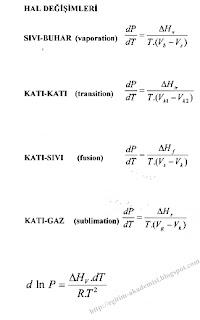 http://egitim-akademisi.blogspot.com