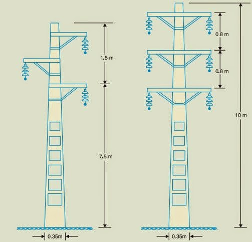 Types of electric poles - RCC poles