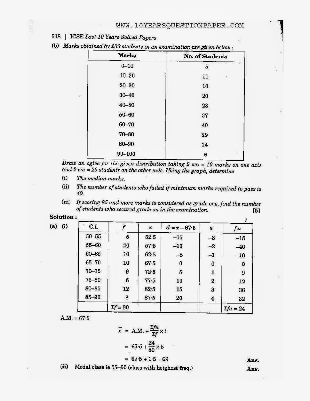 icse class 10th mathematics solved question paper 2011
