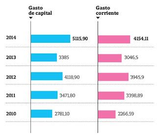 , Aerolíneas  Argentinas : sólo uno de cada diez pesos que puso el Estado fue a inversión, Noticias de Aviacion, Noticias de Aviacion