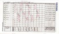Braves vs. Royals, 08-13-17. Braves win, 2-0.