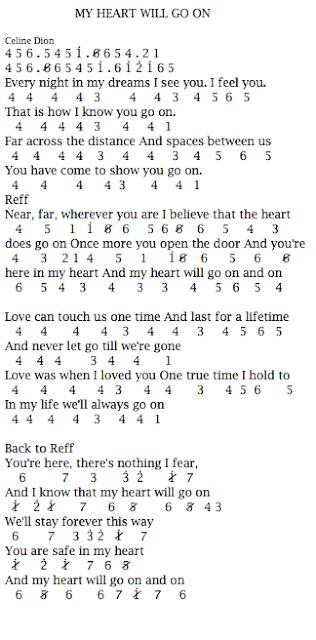 Not Angka Lagu My Heart Will Go On Celine Dion