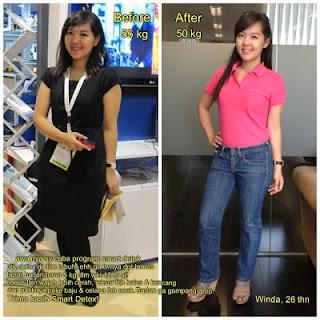 Obat Pelangsing | Obat kurus dari Dokter Dijamin Berat badan turun