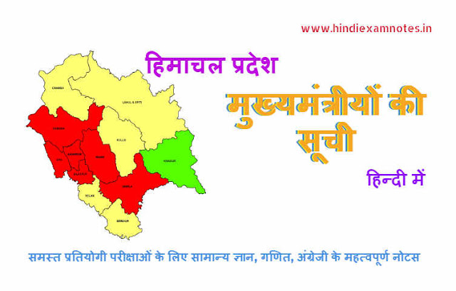 List of Chief Ministers of Himachal Pradesh in Hindi