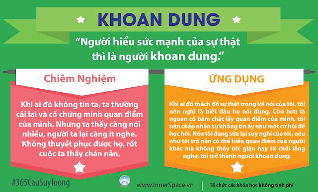 GIA-TRI-KHOAN-DUNG-CAU-SUY-TUONG