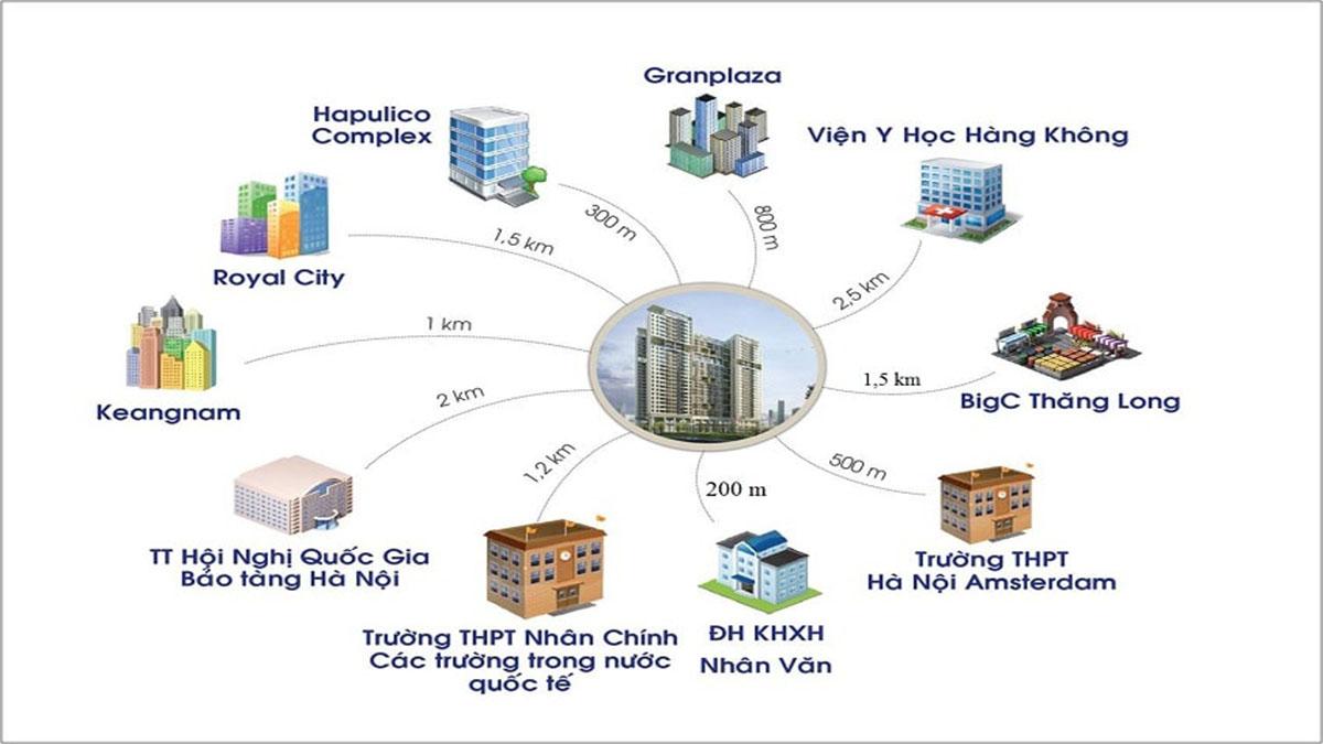 Liên kết vùng dự án 63 Nguyễn Huy Tưởng