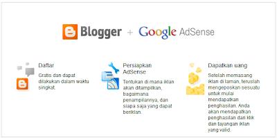 Cara Menambah menu Penghasilan Adsense di Dasbor Blogger