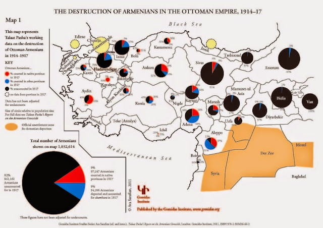 Turquía publicara libros acusando a Armenia de genocidio a musulmanes