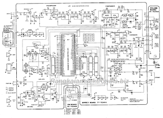 Silabus RANGKAIAN DIGITAL Teknik Informatika