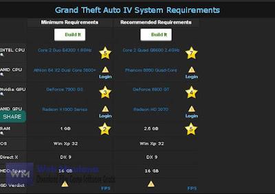 GTA IV,Highly Compressed,GTA IV Full Version,GTA IV Free,GTA,Grand Theft Auto IV,Grand Theft Auto,System Requirement GTA IV,Game Debate