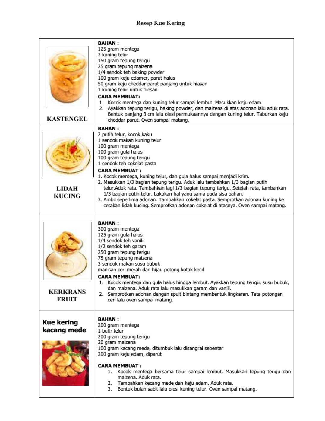 Download Buku Resep Kue Kering Pdf - Berbagai Kue