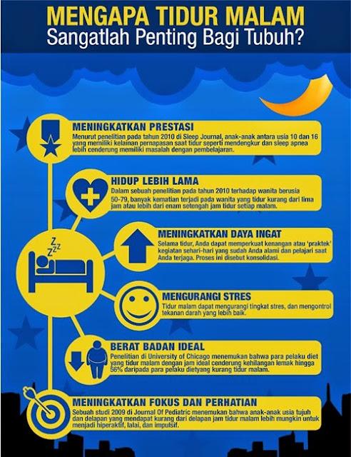 manfaat tidur malam hari