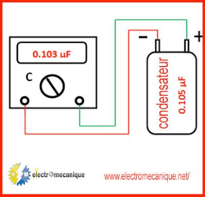 tester un condensateur  par  capacité d'un multimètre
