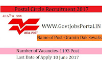 Kerala Postal Circle Recruitment 2017– 1193 Gramin Dak Sevak (GDS)