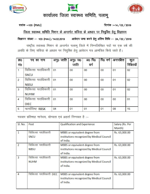 Recruitment of various posts in District Health Committee Mission, Palamu