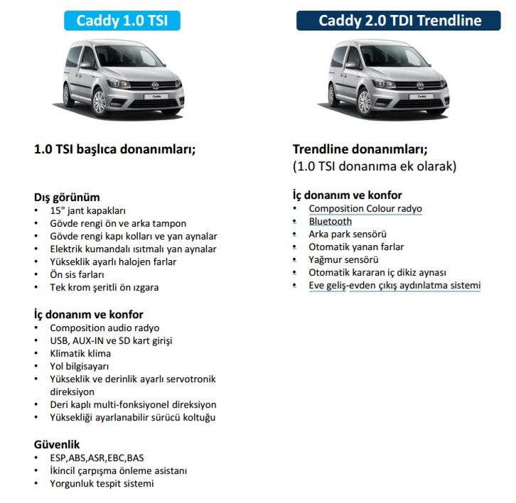 vw caddy 1.0tsi fiyatı açıklandı   sekizsilindir