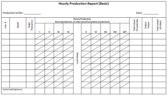 hourly production report