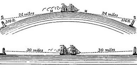 Teoria da Terra plana - Bedford river experiment
