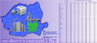 Care sunt cele mai industrializate, agrare și digitalizate județe ale României