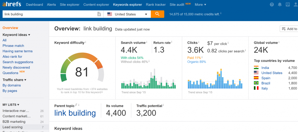 HOW TO GET AHREFS PREMIUM ACCOUNT LIFETIME FOR FREE | All in One