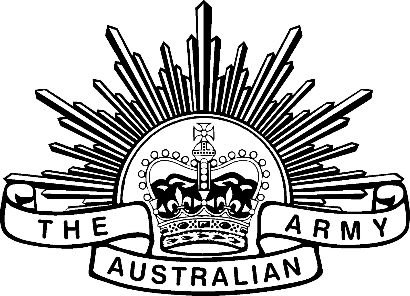 Australian Army Recruitment for Foreigners