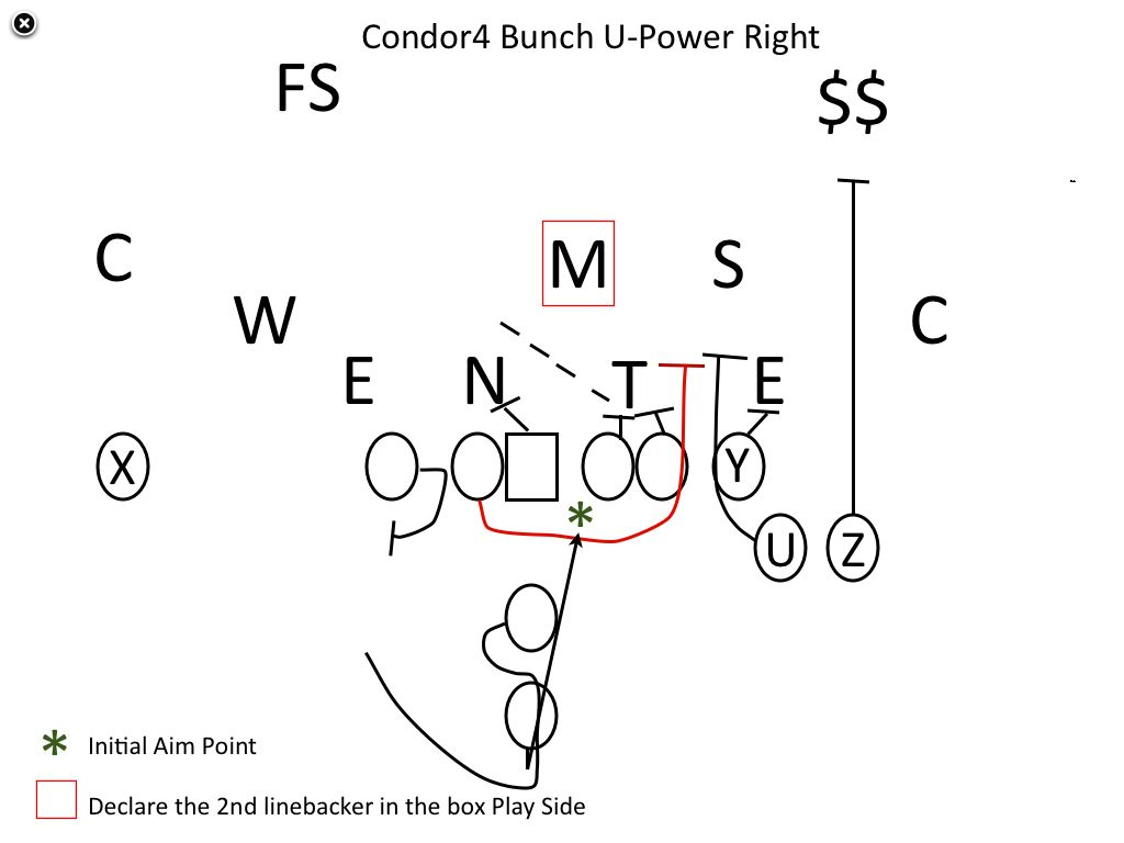 High Speed Spread Football Coach Grabowski Ibook Review