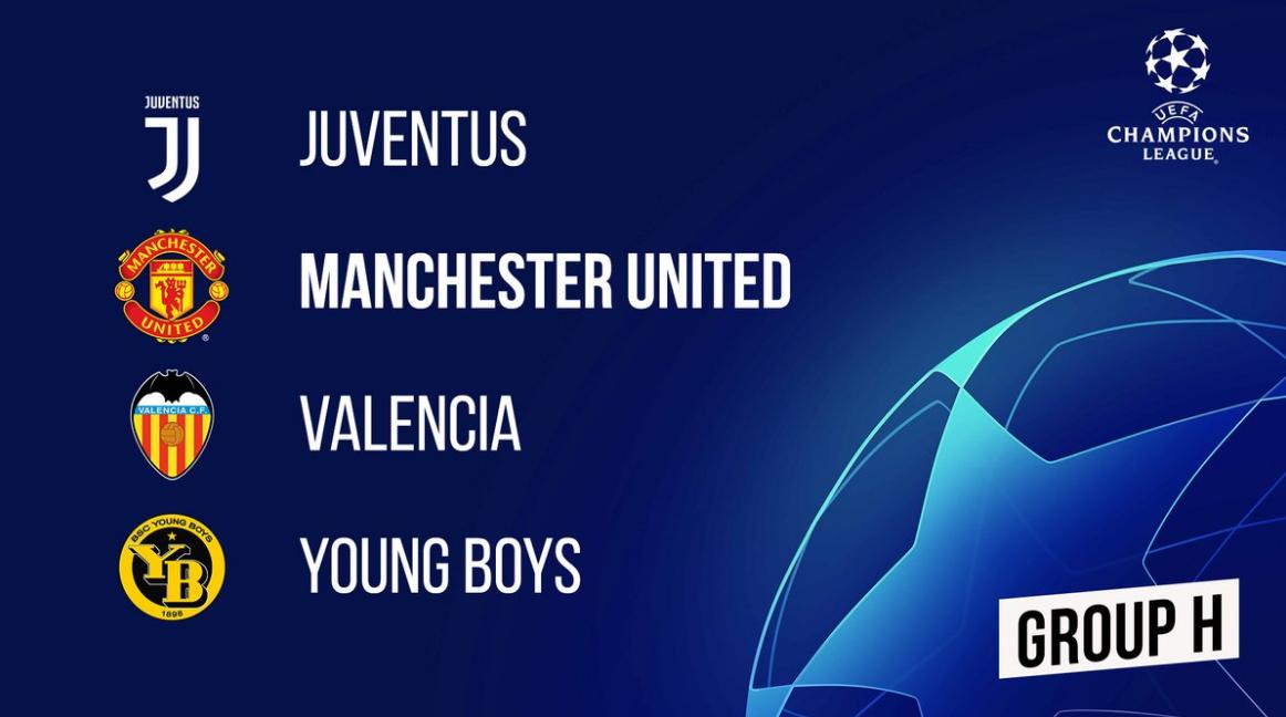 Sorteggio Gironi Champions: Bene per Juventus e Roma, male per Napoli e Inter.