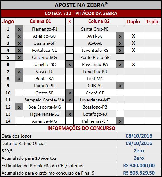 LOTECA 722 - PALPITES / PITÁCOS DA ZEBRA