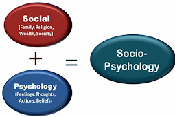 Depression Treatment For Psychology Disorders