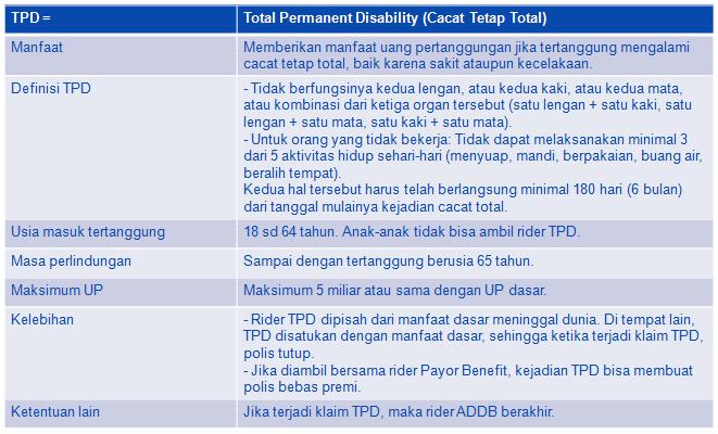 asuransi cacat tetap total