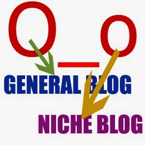 Pengertian Niche Blog Dan General Blog
