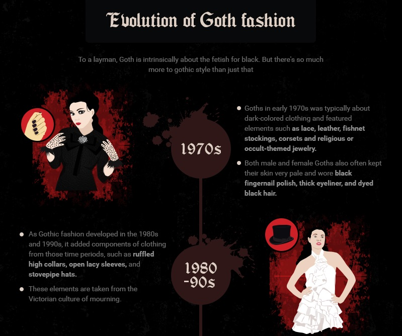 the emergence of the goth subculture and the changes in fashion However, along with the age of rock music, that all changed  check the gallery  below to see some of the goth subcultures of today, and find.