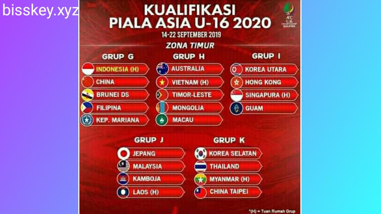 Jadwal Timnas Indonesia Kualifikasi Piala AFC U16 2020