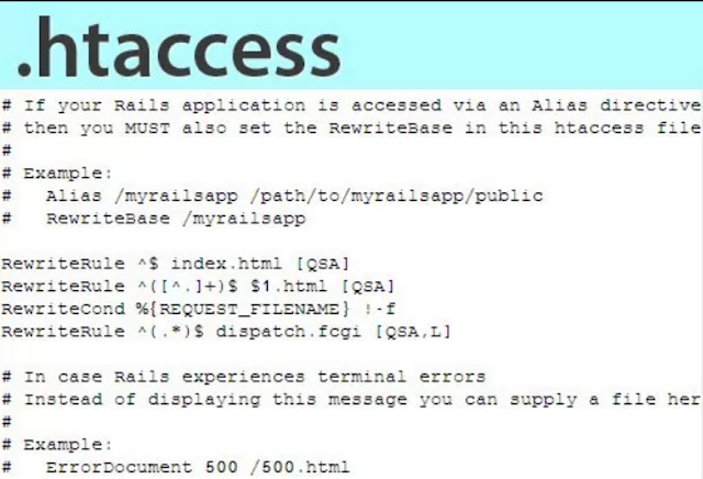 Reset Htaccess File of your Wordpress Site