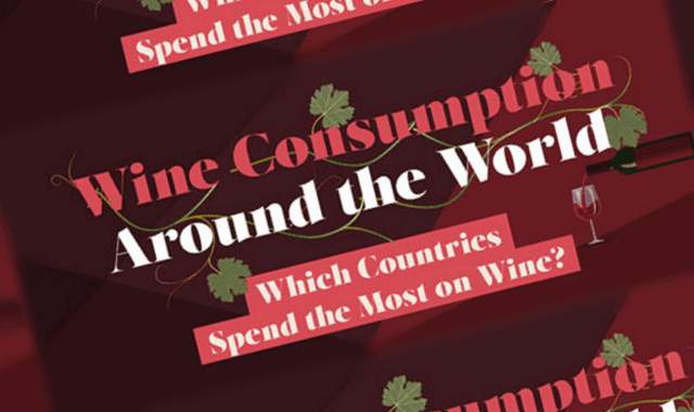 Wine Consumption Around the World