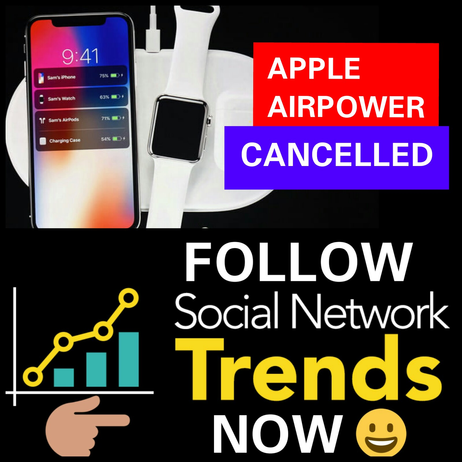 Social Networking Trends | Social Network Trends 2019 - www