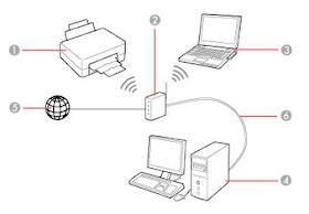 Ion Slide Scanner Software For Mac