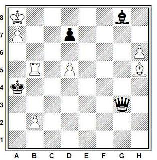 Problema ejercicio de ajedrez número 742: Estudio de Kazantzev (Schachmaty, 1953)