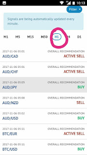 Android MT4 Strategy for Part Time Traders.
