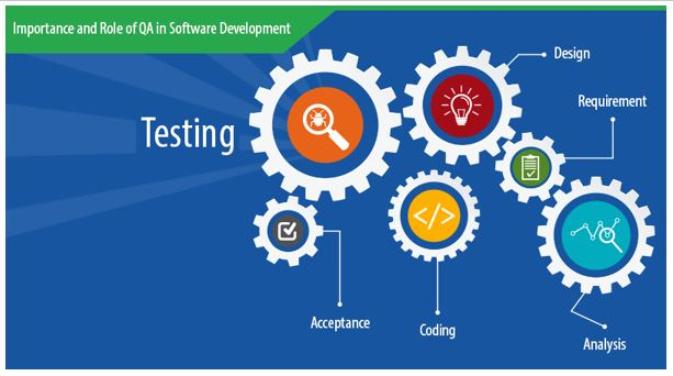 Difference Between Quality Assurance And Software Testing Software Testing