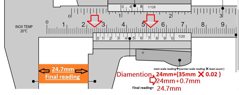 diagram of a digital caliper diagram of a 2001 pontiac grand am se with a 2 4 l engine